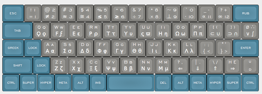 A layout for a keyboard I plan on building - inspired by the